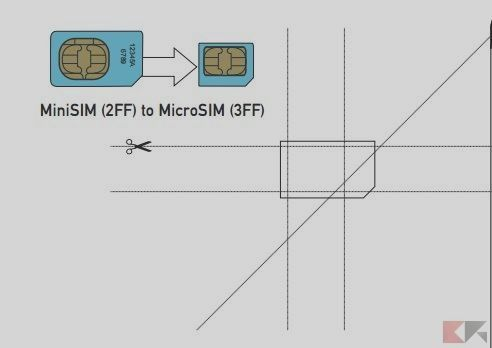 Cut the SIM and get a micro SIM or nano SIM | BitFeed.co