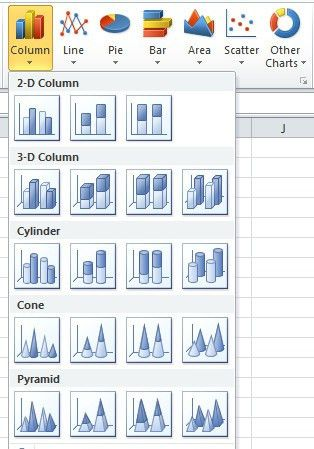 Office Excel 2010 Charts And Graphs