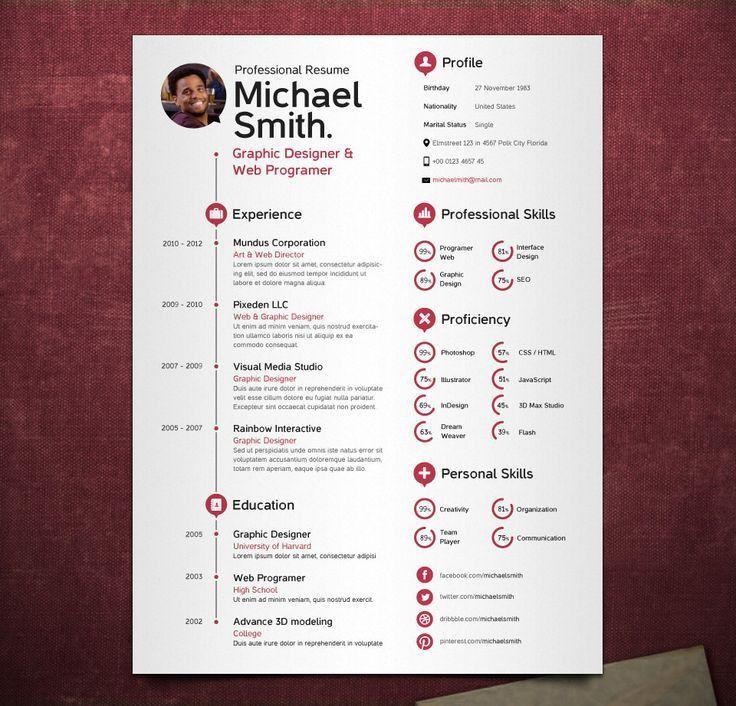 135 best Graphic Design images on Pinterest | Logo templates ...
