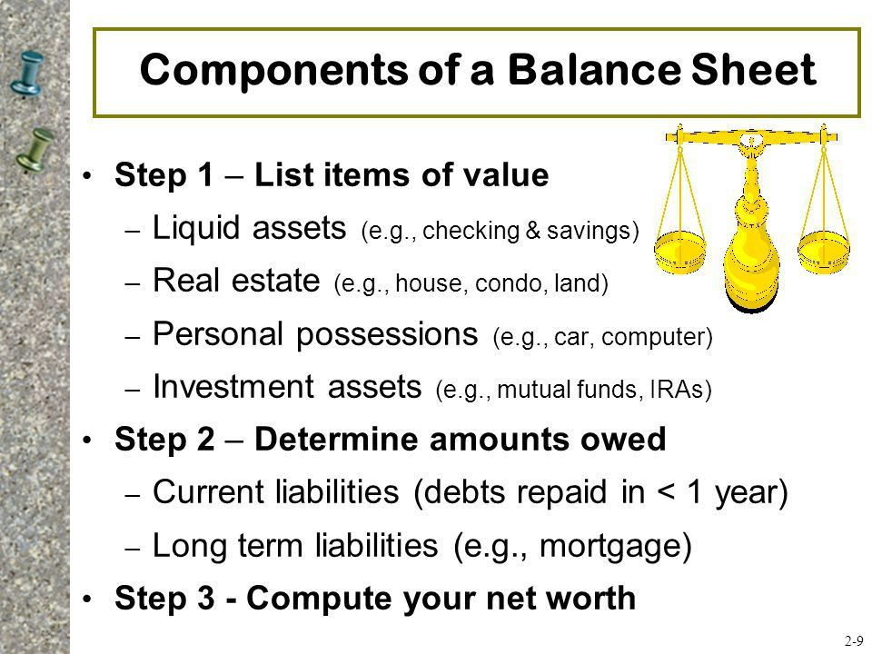 2 Money Management Skills - ppt download