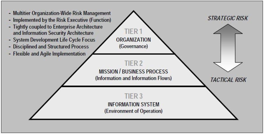 information security analyst job description