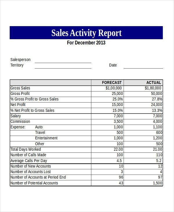 9+ Sales Report Examples, Samples