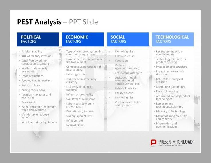 27 best Analysis (PEST/SWOT) images on Pinterest | Pestel analysis ...