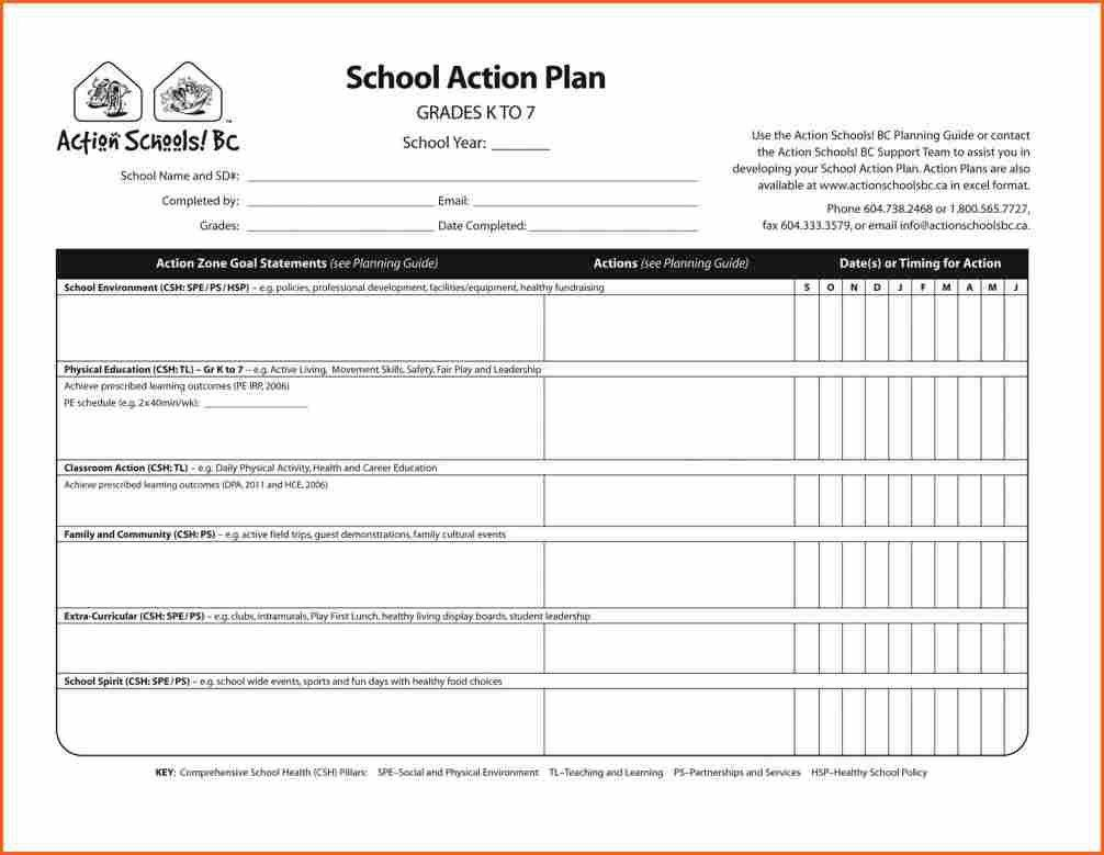 11+ action plan template - Budget Template Letter
