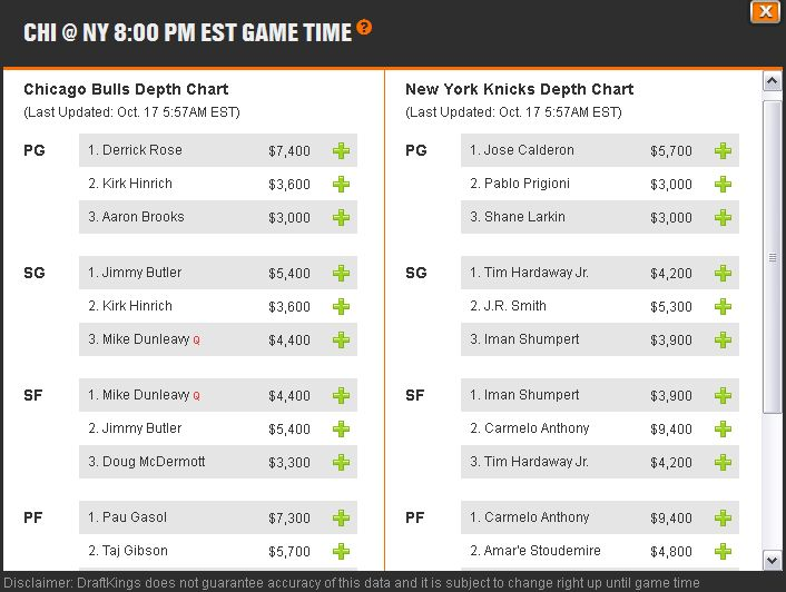 Daily Fantasy NBA leagues are posted on DraftKings | Online Poker ...