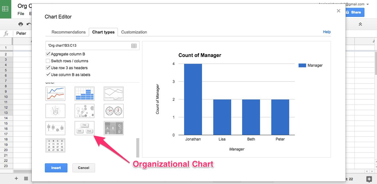 How to Create the Organizational Chart You Know Your Business ...