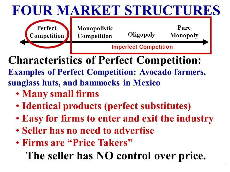 4 Market Structures Candy Markets Simulation. - ppt video online ...