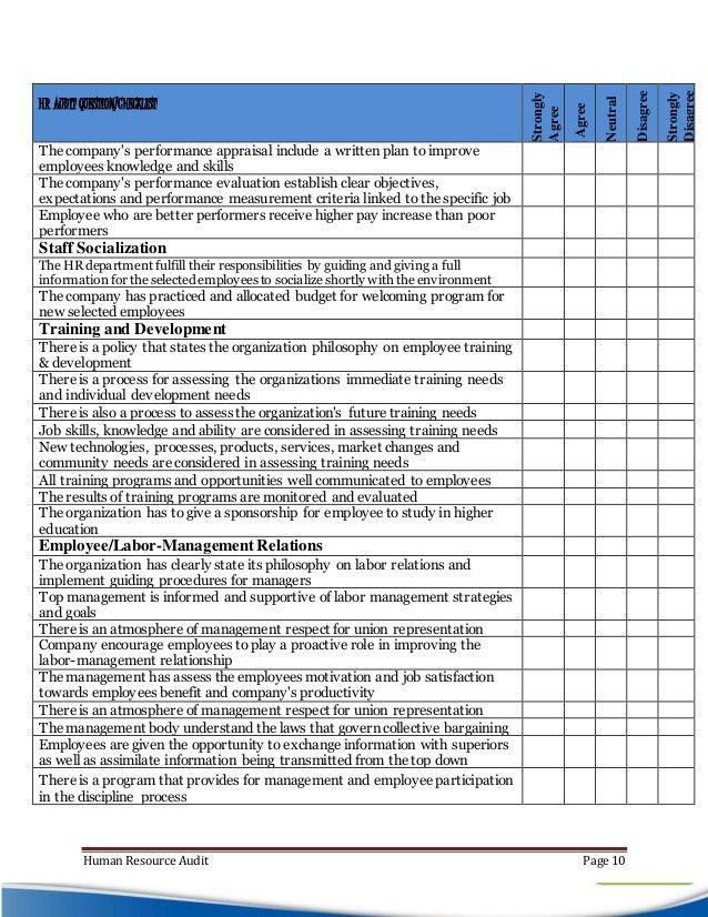HR Audit with checklist