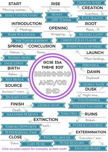 Beginning and/or End - theme mind-map interactive with artist ...