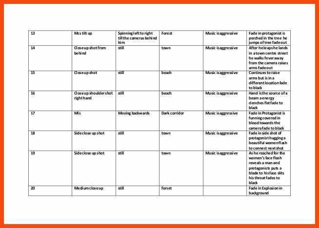 shot list example | program format