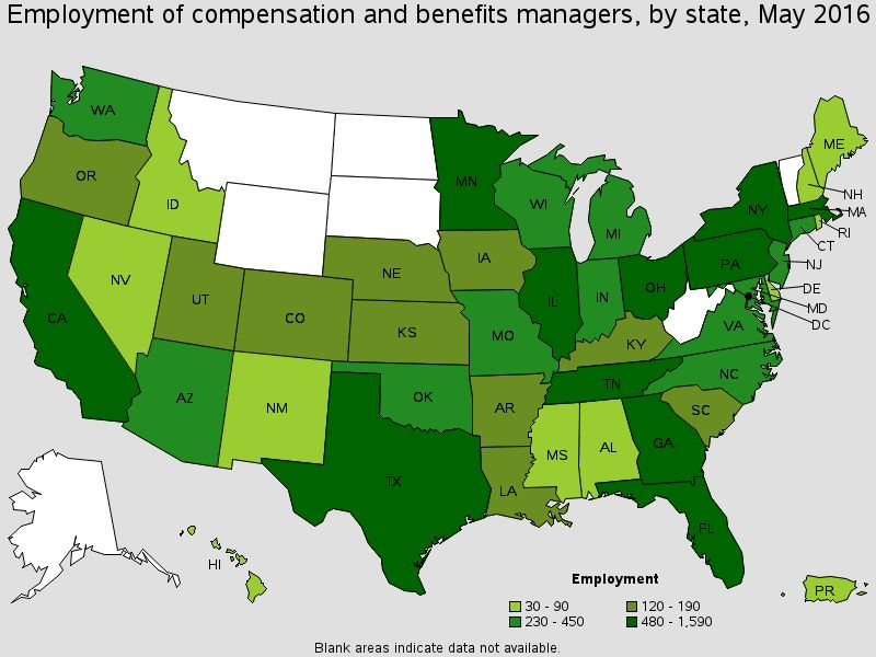 Compensation and Benefits Managers