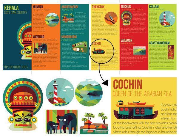 14 best Brochure style images on Pinterest | Brochure design ...
