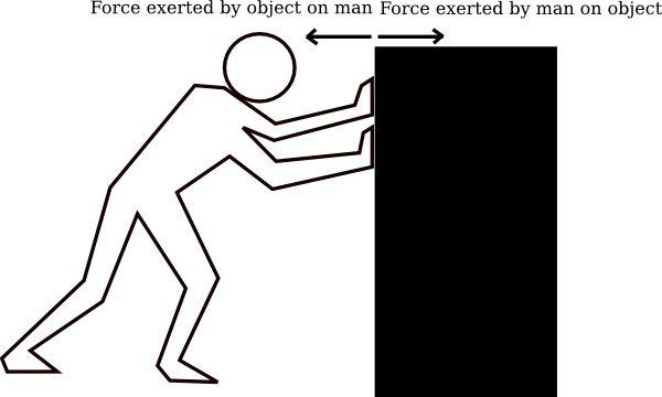 Newton Third Law Clip Art at Clker.com - vector clip art online ...