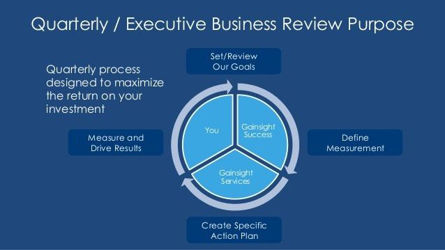 Quarterly Business Review Template - QBR Template - Customer Success …