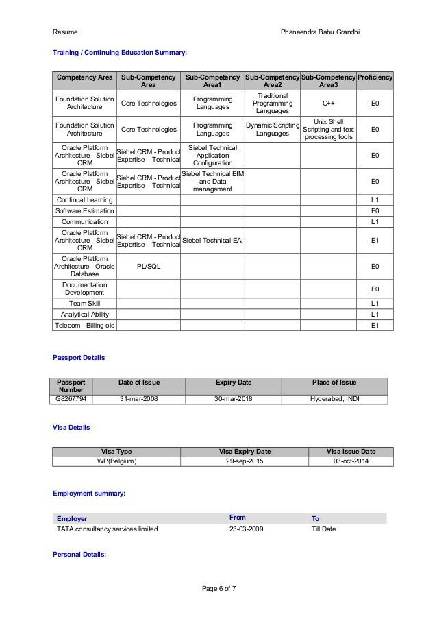 architect resume. siebel developer sample resume cv. bio cv anders ...