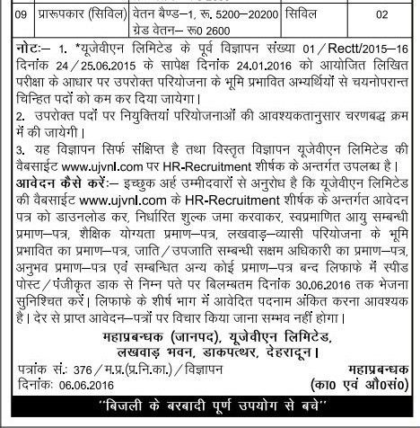 UJVNL Junior Engineer, Stenographer, Office Assistant, Technician ...
