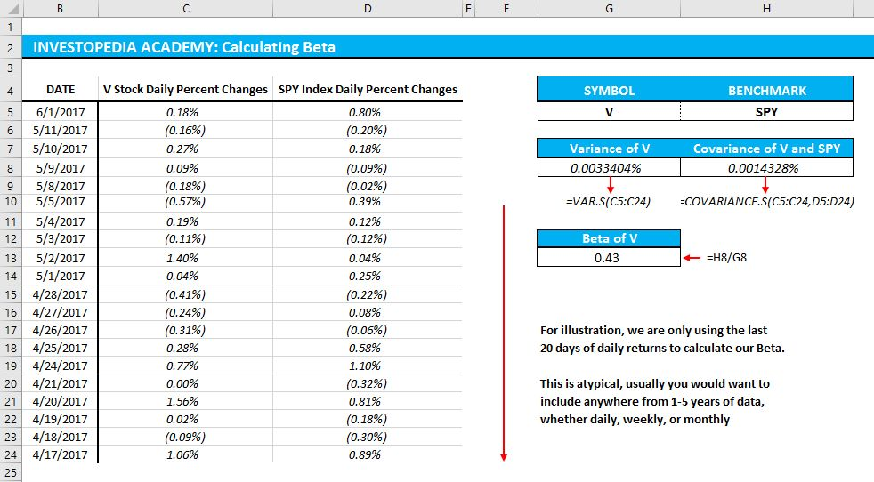 How do you calculate beta in Excel? | Investopedia