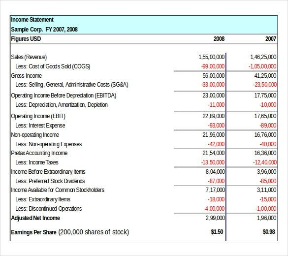 Income Statement Templates – 15+ Free Word, Excel, PDF Documents ...