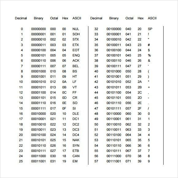 Sample Decimal Conversion Chart   11+ Documents In PDF, Word