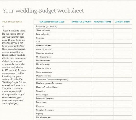 Wedding Budget Worksheet | I'm Totally Old Enough To Get Married ...
