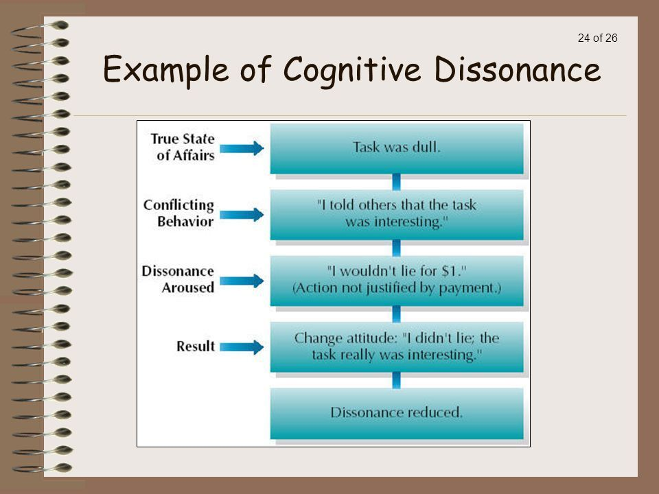 Chapter 9 Social Psychology - ppt download
