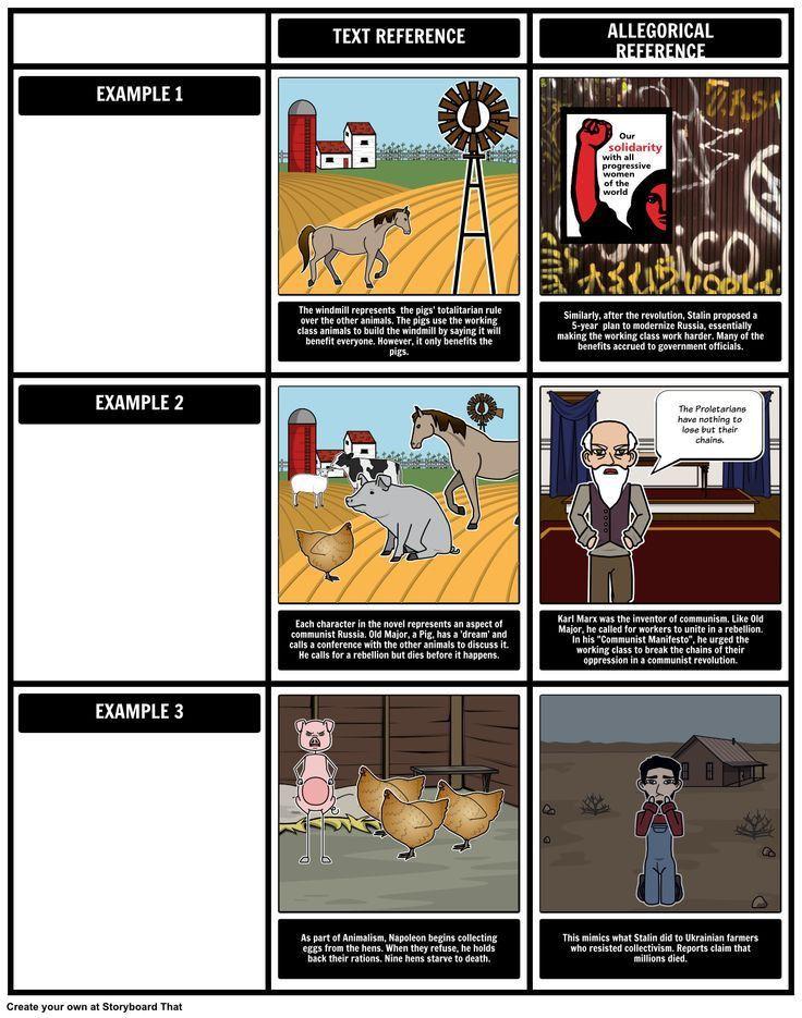 Best 25+ Animal farm allegory ideas on Pinterest | Animal farm ...