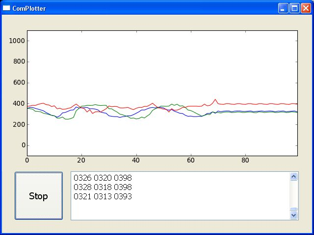 ComPlotter – a graphical serial port data logger | ad ...