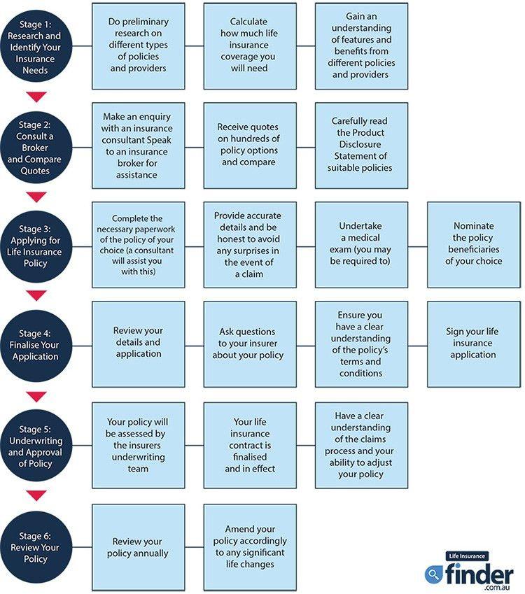 Risk & Financial Management : CPA/PFS & Associates
