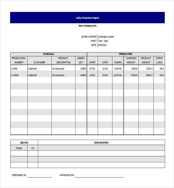 Production Report Templates - 10+ Free Sample, Example, Format ...
