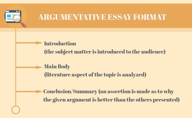 argument essay introduction example essay college essays examples - Argument Essay Introduction Example