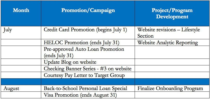consumerUdemo.hcdced.com - Course Detail