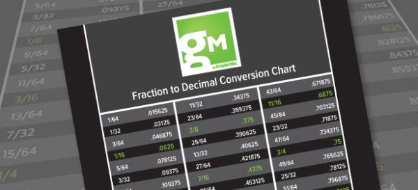 Fraction to decimal conversion chart - The Graphic Mac