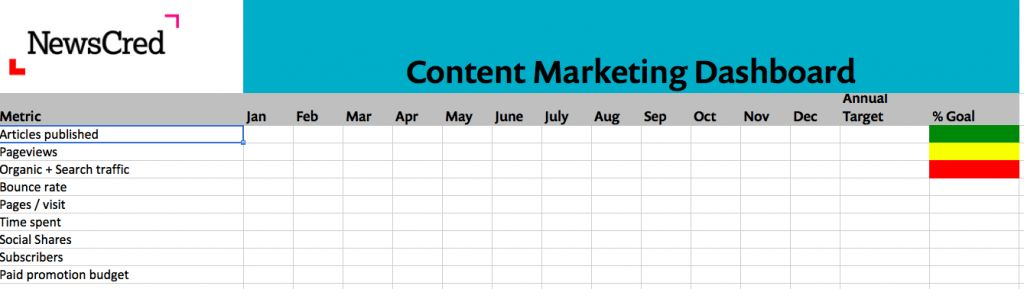 The Content Marketing Road Map - How to Build Your Own Content ...