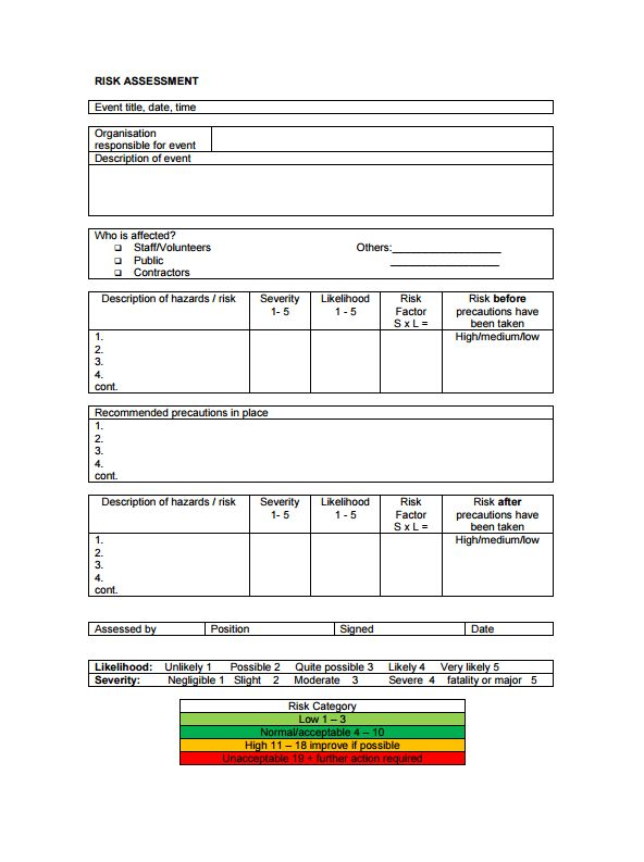 Risk assessment form template | Making Music
