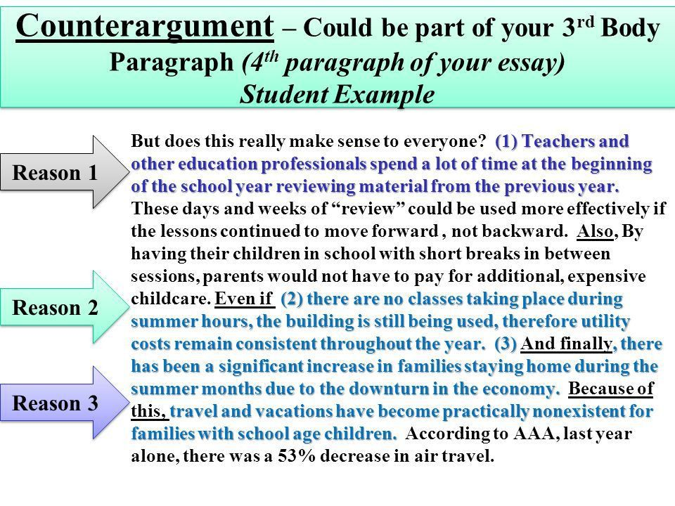 Basic 5 paragraph essay example