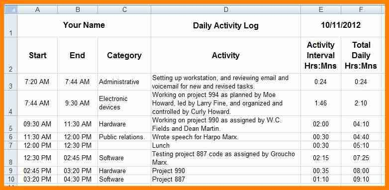 8+ daily activity report format - mail clerked