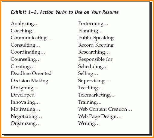 7+ list of good skills to put on a resume | mac resume template