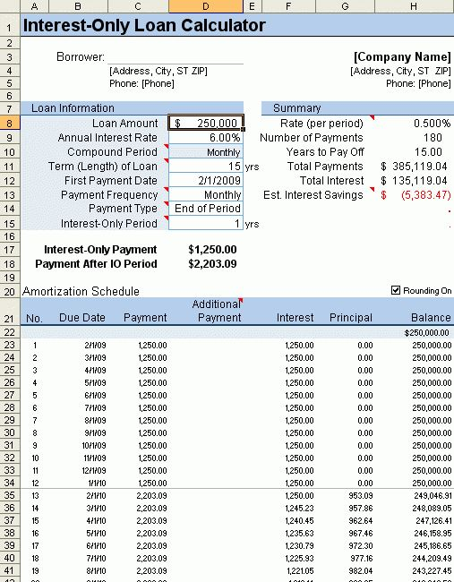 Loan amortization schedule in excel : Consumer Information ...
