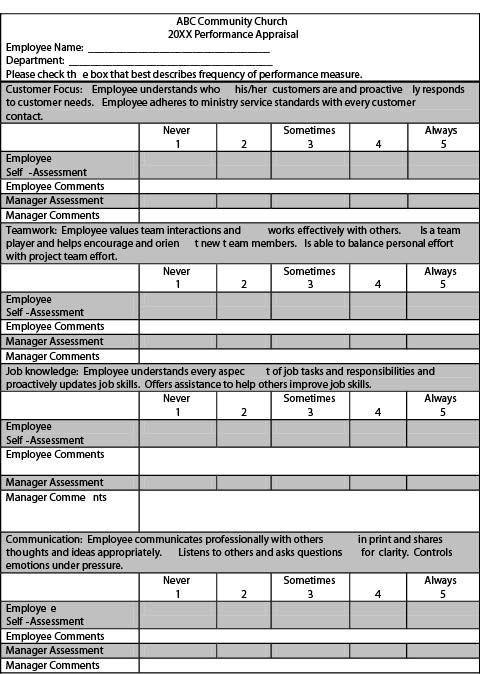 Appraisal Sheet 8 Hr Appraisal Forms Hr Templates Free Premium – Self Appraisal Form Template
