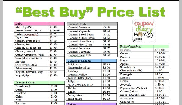 """Creating Your Grocery """"Best Buy"""" Price Book - ModMomTV"""