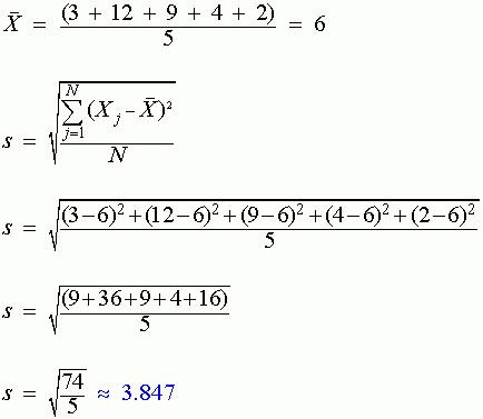 Standard Deviation - calculate, formula, sample