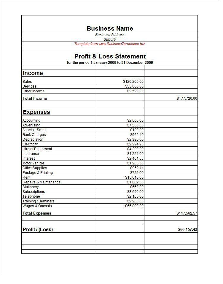 38 Free Profit and Loss Statement Templates & Forms – Free ...