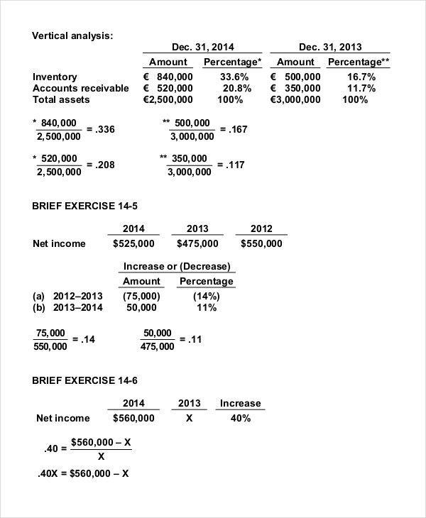 10+ Financial Statement Analysis Example | Free & Premium Templates
