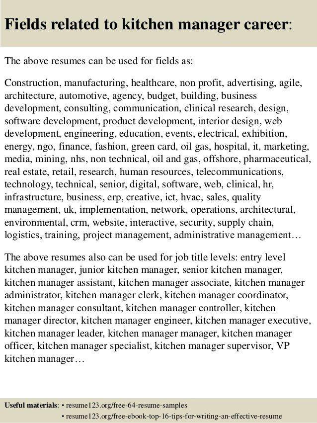 associate brand manager cover letter