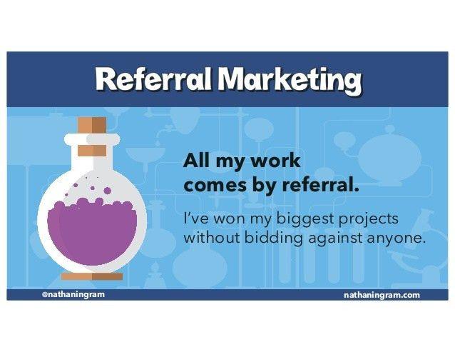 Freelance Marketing Lab - WordCamp Atlanta 2017