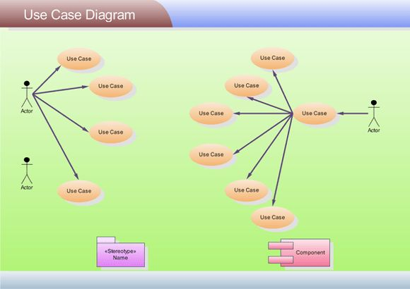 UML Use Case Diagrams, Free Examples and Software Download