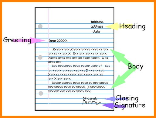 9+ writing a letter template for elementary students | sample of ...