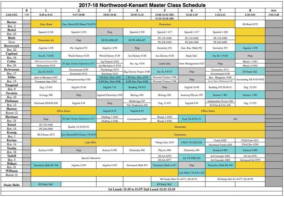 Northwood-Kensett - 2017-2018 High School Class Schedule
