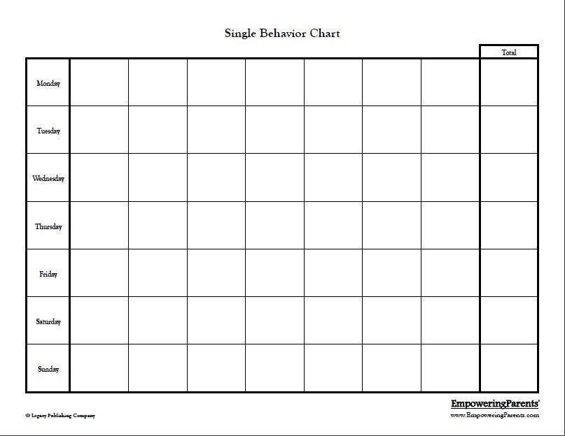 Behavior Charts - Free Downloadable - Empowering Parents - I keep ...