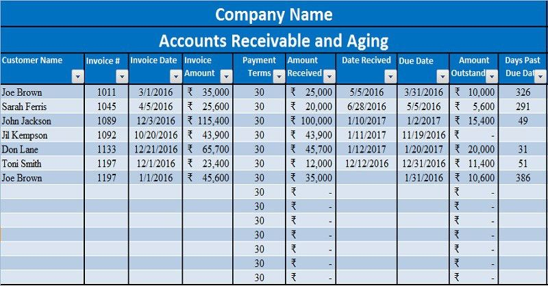 Download Accounts Receivable With Aging Excel Template - ExcelDataPro